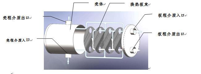 全焊接板式换热器参数